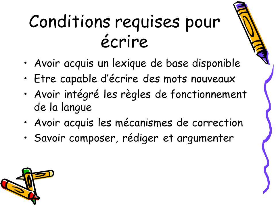 Conditions requises pour écrire Avoir acquis un lexique de base disponible Etre capable décrire des mots nouveaux Avoir intégré les règles de fonction
