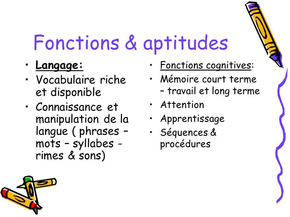 Fonctions & aptitudes Langage: Vocabulaire riche et disponible Connaissance et manipulation de la langue ( phrases – mots – syllabes - rimes & sons) F
