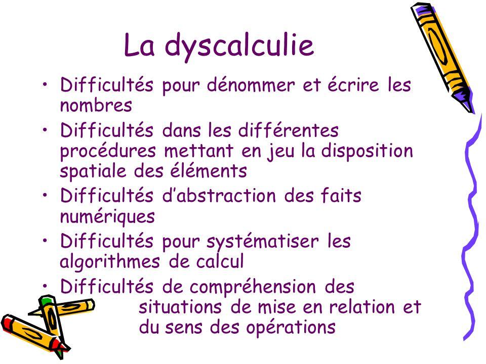 La dyscalculie Difficultés pour dénommer et écrire les nombres Difficultés dans les différentes procédures mettant en jeu la disposition spatiale des