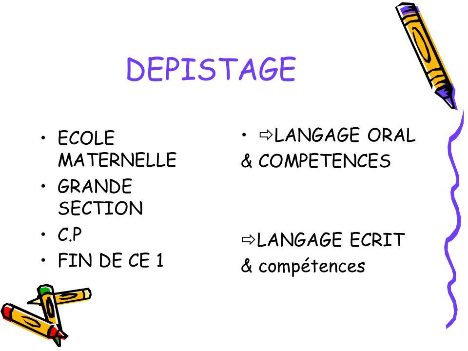 DEPISTAGE ECOLE MATERNELLE GRANDE SECTION C.P FIN DE CE 1 LANGAGE ORAL & COMPETENCES LANGAGE ECRIT & compétences