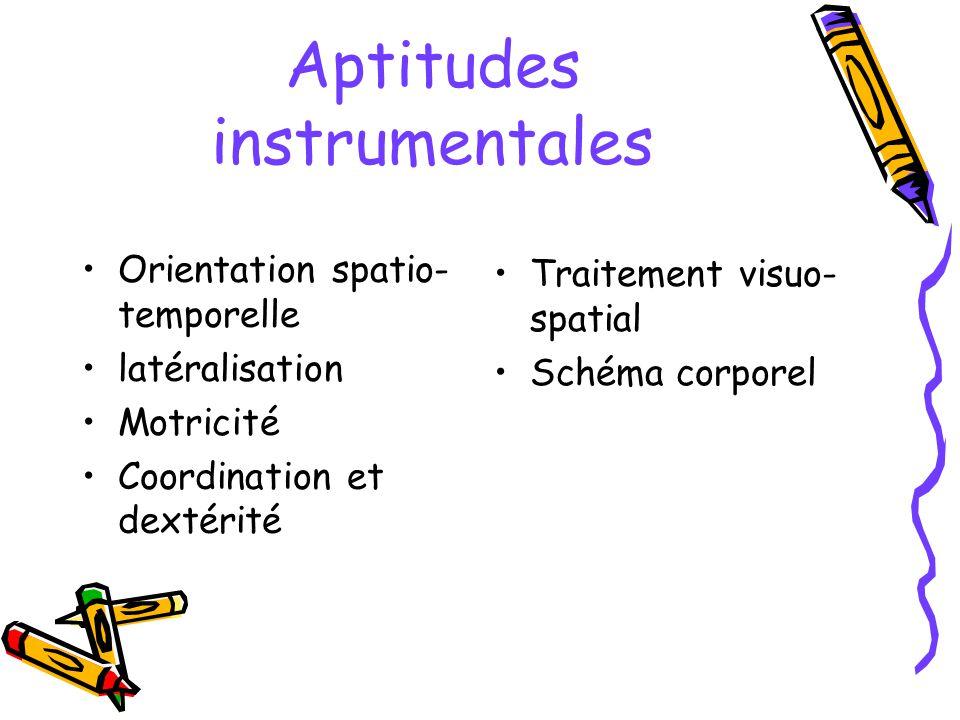 Aptitudes instrumentales Orientation spatio- temporelle latéralisation Motricité Coordination et dextérité Traitement visuo- spatial Schéma corporel
