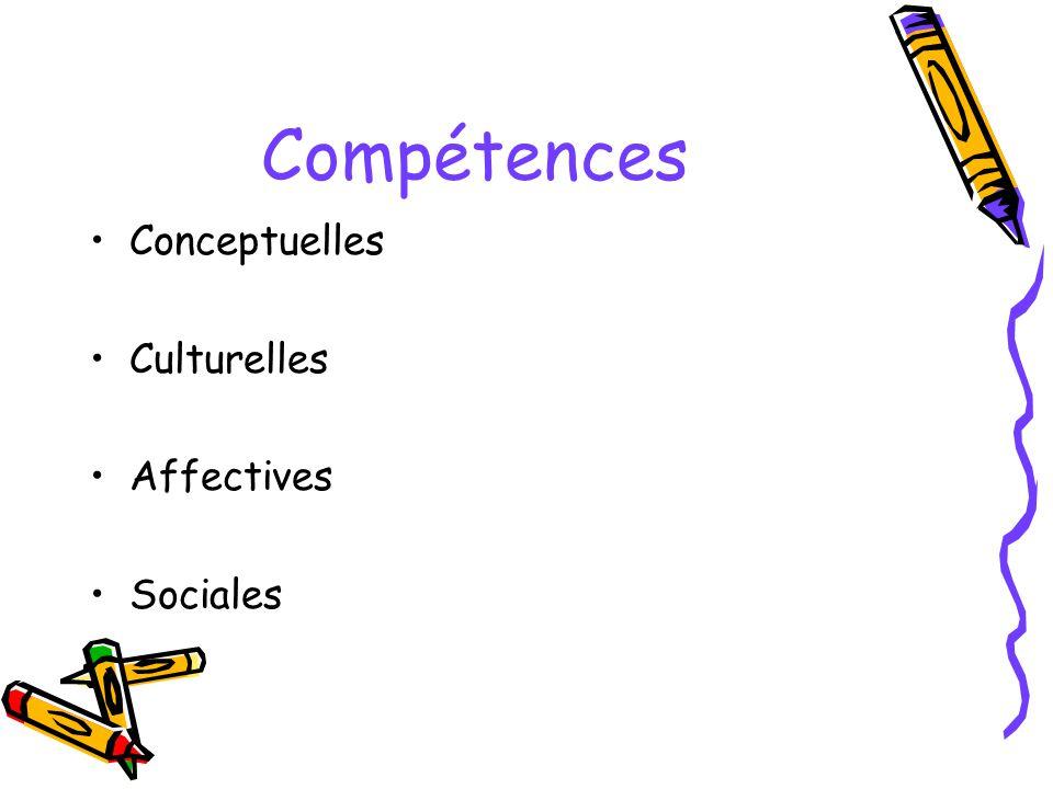 Compétences Conceptuelles Culturelles Affectives Sociales