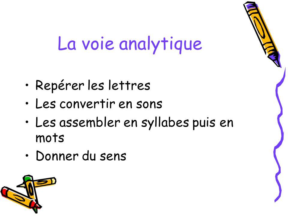 La voie analytique Repérer les lettres Les convertir en sons Les assembler en syllabes puis en mots Donner du sens