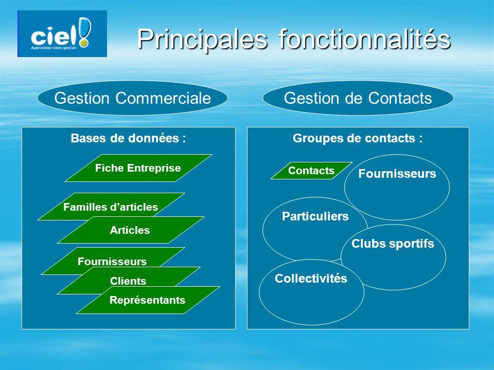 Groupes de contacts : Particuliers Clubs sportifs Collectivités Fournisseurs Contacts Principales fonctionnalités Gestion CommercialeGestion de Contac