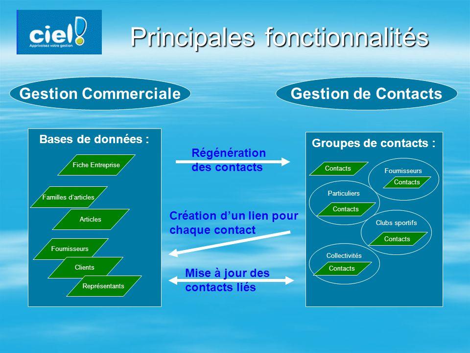 Groupes de contacts : Principales fonctionnalités Gestion CommercialeGestion de Contacts Bases de données : Fiche Entreprise Familles darticles Articl