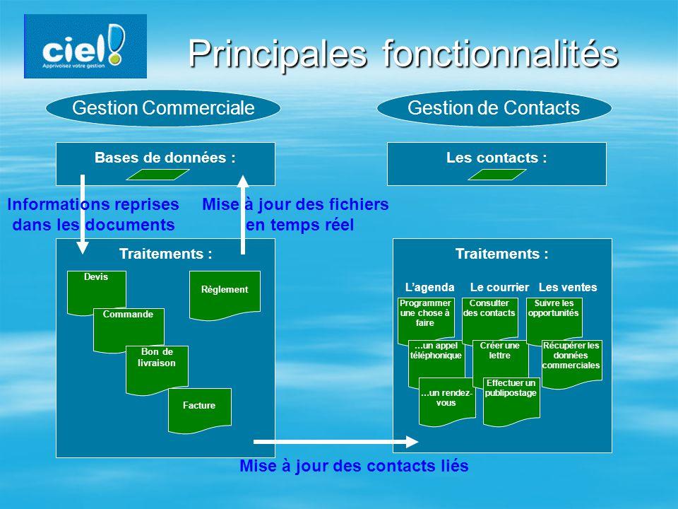 Les contacts : Principales fonctionnalités Gestion CommercialeGestion de Contacts Bases de données : Traitements : Lagenda Le courrier Les ventes Devi