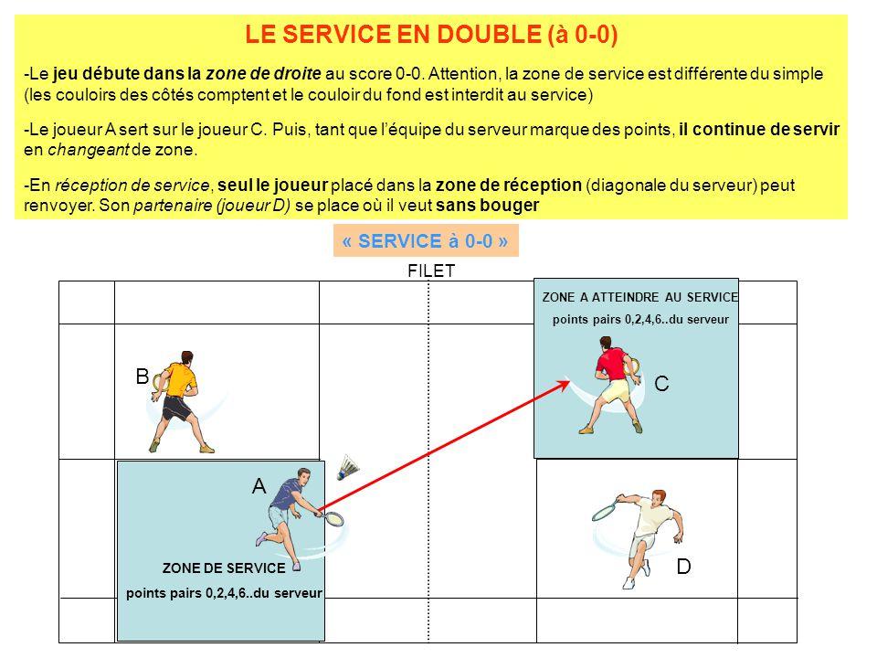 LE SERVICE EN DOUBLE (à 0-0) -Le jeu débute dans la zone de droite au score 0-0. Attention, la zone de service est différente du simple (les couloirs