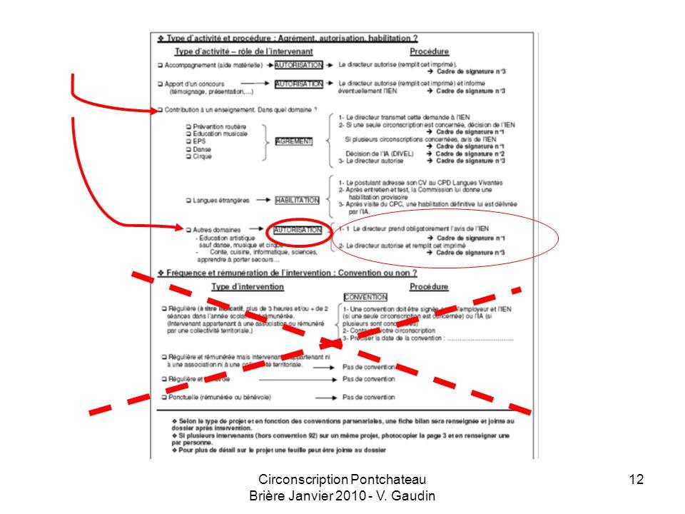 Circonscription Pontchateau Brière Janvier 2010 - V. Gaudin 12