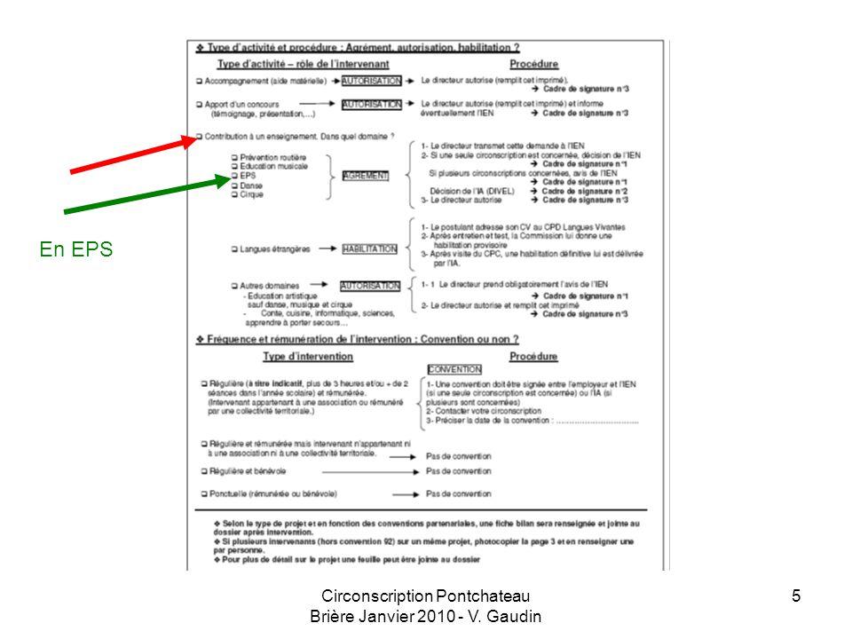 Circonscription Pontchateau Brière Janvier 2010 - V. Gaudin 5 En EPS