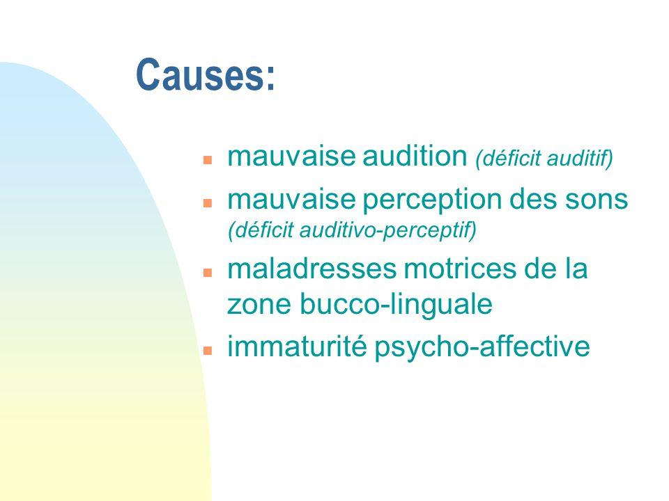 Causes: n mauvaise audition (déficit auditif) n mauvaise perception des sons (déficit auditivo-perceptif) n maladresses motrices de la zone bucco-ling