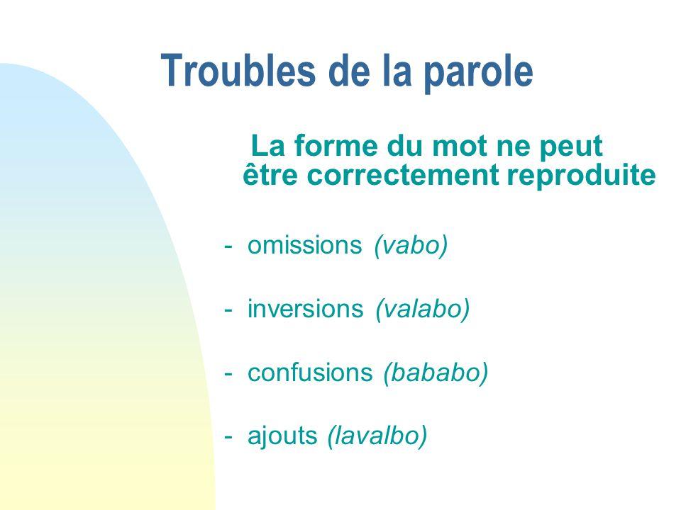 Troubles de la parole La forme du mot ne peut être correctement reproduite - omissions (vabo) - inversions (valabo) - confusions (bababo) - ajouts (la