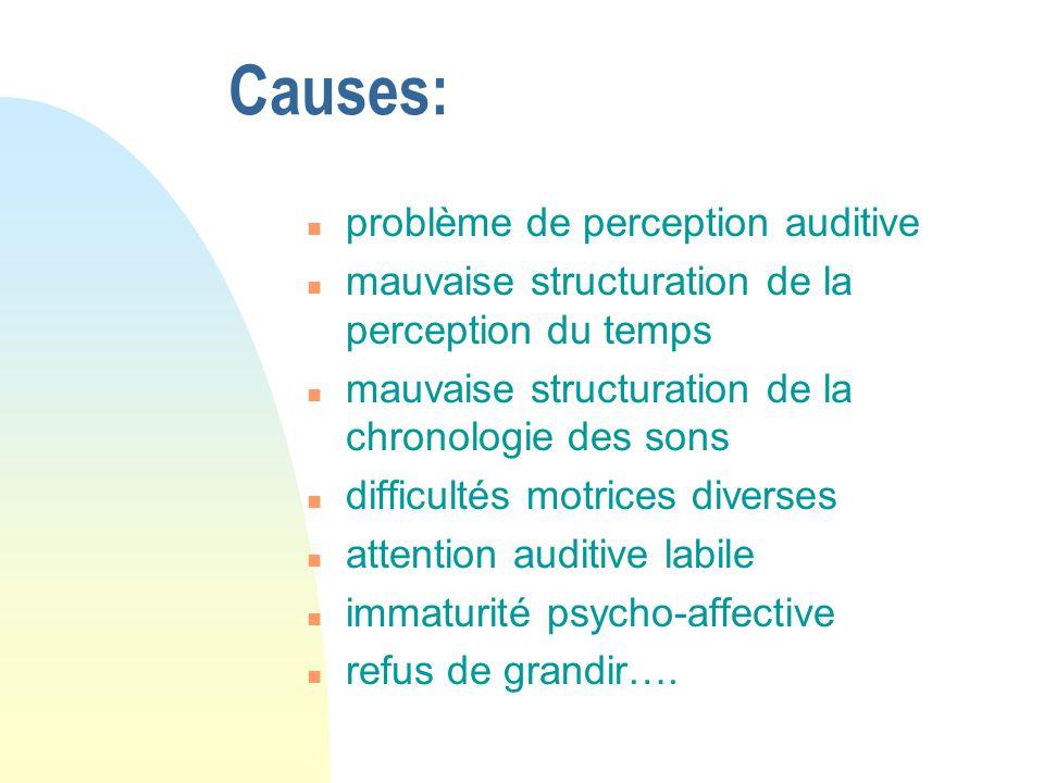 Causes: n problème de perception auditive n mauvaise structuration de la perception du temps n mauvaise structuration de la chronologie des sons n dif