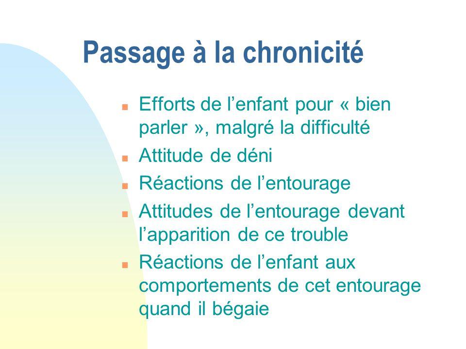 Passage à la chronicité n Efforts de lenfant pour « bien parler », malgré la difficulté n Attitude de déni n Réactions de lentourage n Attitudes de le
