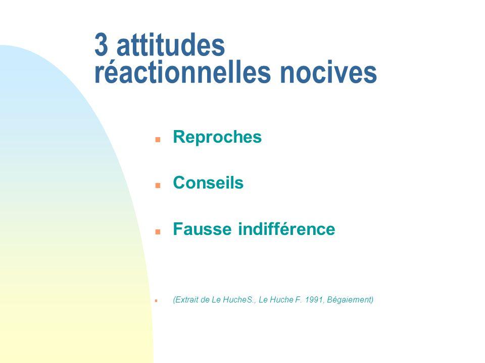 3 attitudes réactionnelles nocives n Reproches n Conseils n Fausse indifférence n (Extrait de Le HucheS., Le Huche F. 1991, Bégaiement)