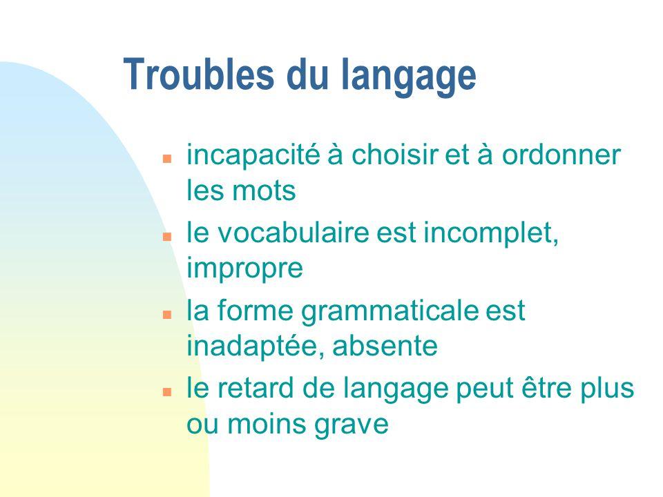 Troubles du langage n incapacité à choisir et à ordonner les mots n le vocabulaire est incomplet, impropre n la forme grammaticale est inadaptée, abse