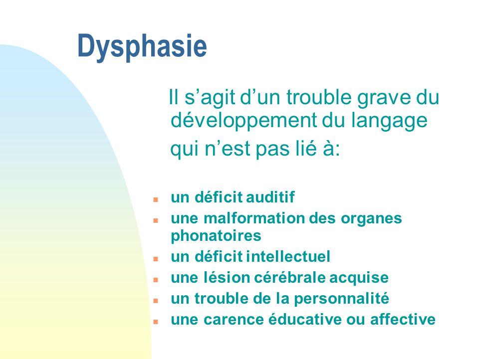 Dysphasie Il sagit dun trouble grave du développement du langage qui nest pas lié à: n un déficit auditif n une malformation des organes phonatoires n