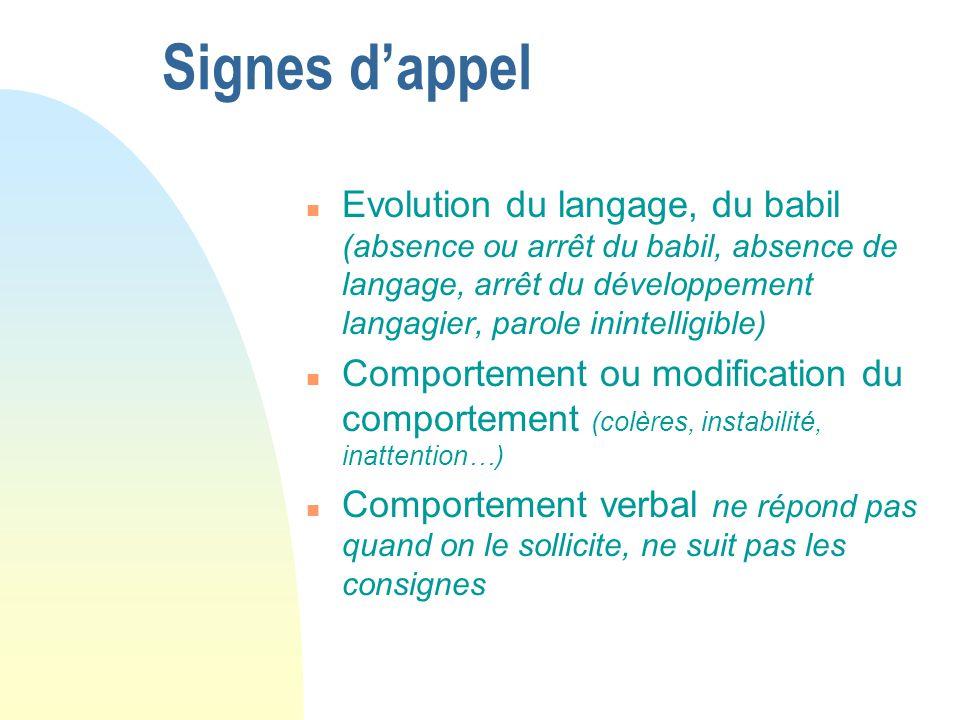Signes dappel n Evolution du langage, du babil (absence ou arrêt du babil, absence de langage, arrêt du développement langagier, parole inintelligible