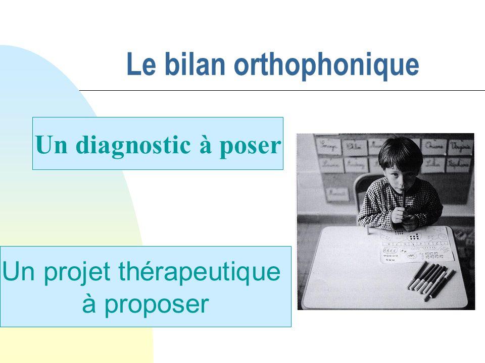 Le bilan orthophonique Un projet thérapeutique à proposer Un diagnostic à poser