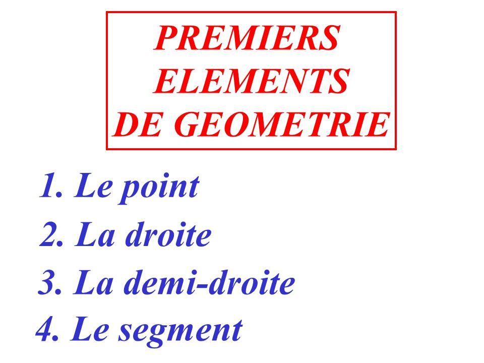1. Le point 2. La droite 3. La demi-droite 4. Le segment PREMIERS ELEMENTS DE GEOMETRIE