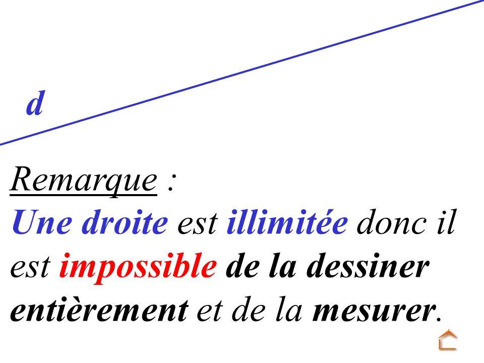 Remarque : Une droite est illimitée donc il est impossible de la dessiner entièrement et de la mesurer. d