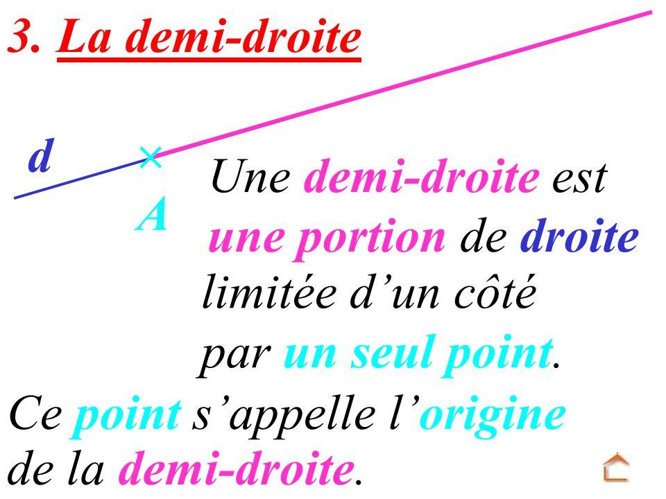 Une demi-droite est une portion de droite A 3. La demi-droite d limitée dun côté par un seul point. Ce point sappelle lorigine de la demi-droite.