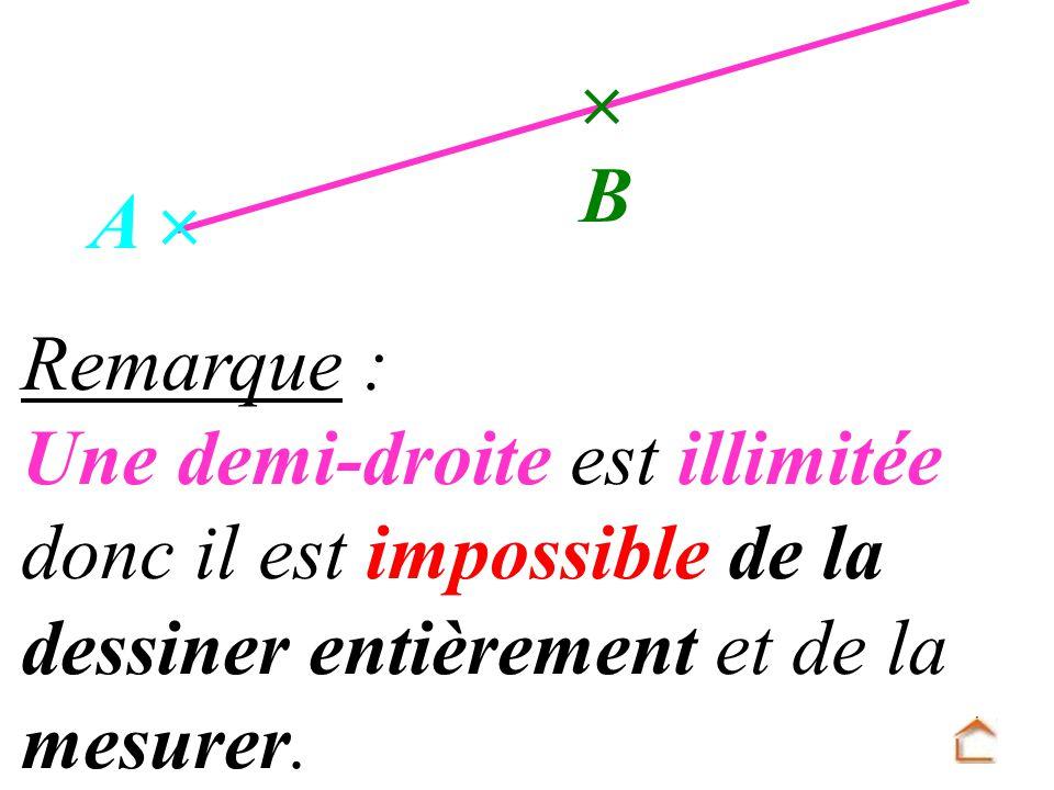 B A Remarque : Une demi-droite est illimitée donc il est impossible de la dessiner entièrement et de la mesurer.