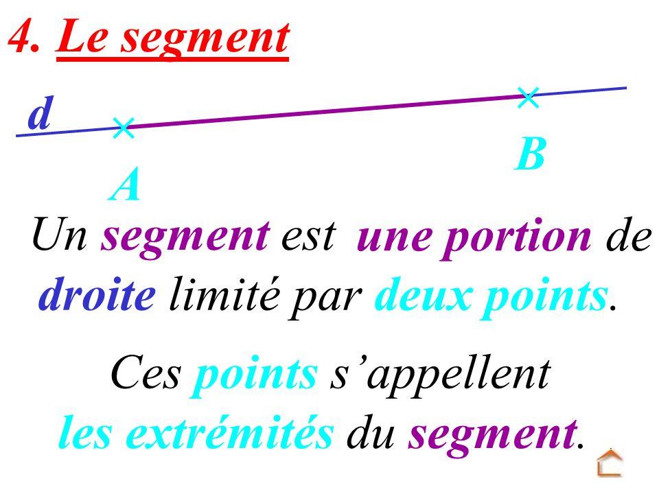 B A 4. Le segment d Un segment est droite limité par deux points. Ces points sappellent les extrémités du segment. une portion de