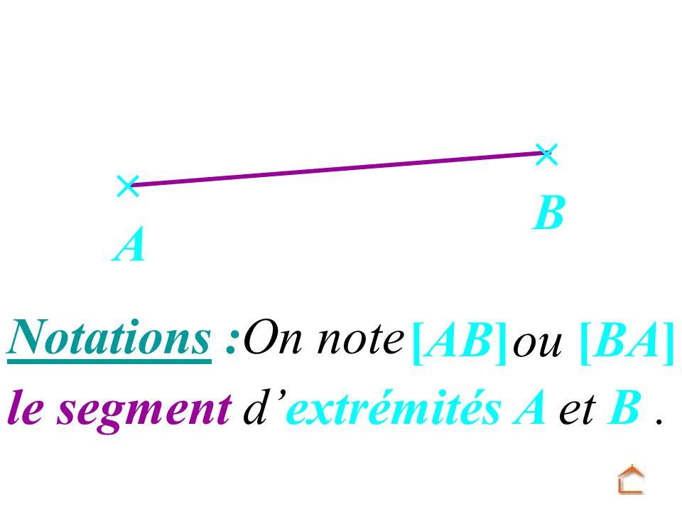 Notations :On note B A le segment dextrémités A et B. [AB]ou [BA]