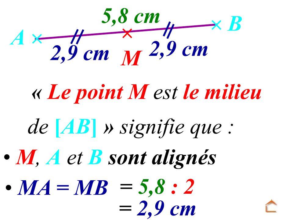 A « Le point M est le milieu MA = MB M, A et B sont alignés 2,9 cm M 5,8 cm = 5,8 : 2 B de [AB] » signifie que : = 2,9 cm