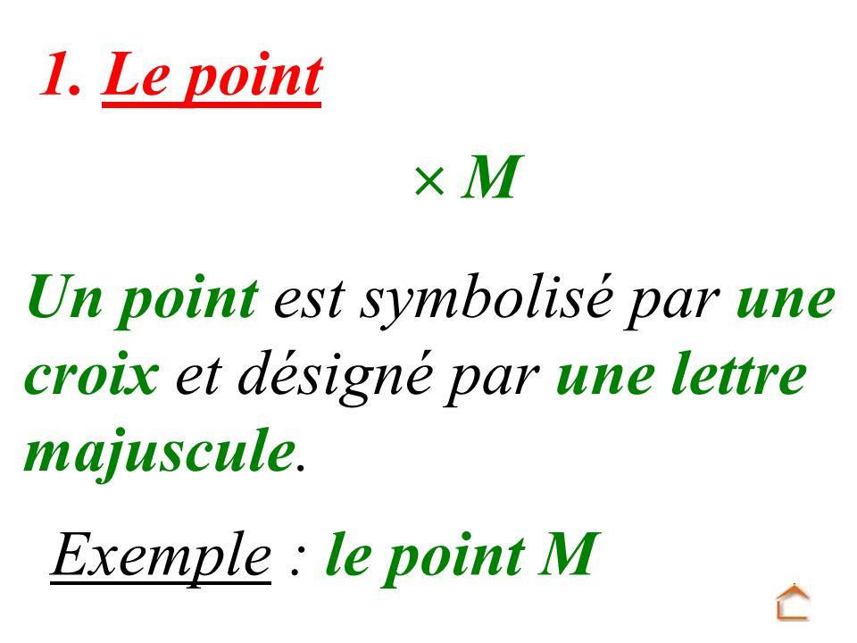 Un point est symbolisé par une croix et désigné par une lettre majuscule. M 1. Le point Exemple : le point M