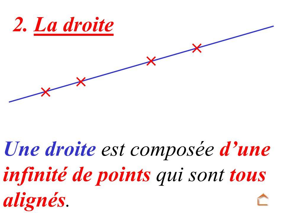 Une droite est composée dune infinité de points qui sont tous alignés. 2. La droite