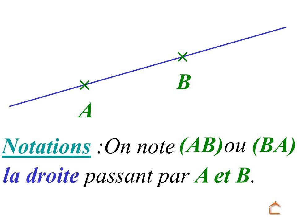 On peut aussi utiliser dautres notations, par exemple : B A y x (d) ou (xy) (d)