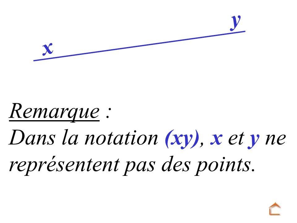 Remarque : Dans la notation (xy), x et y ne représentent pas des points. x y
