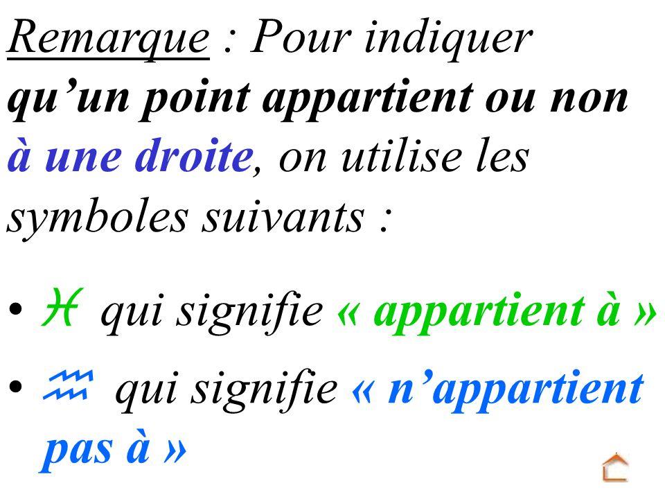 qui signifie « n appartient pas à » Remarque : Pour indiquer qu un point appartient ou non à une droite, on utilise les symboles suivants : qui signif