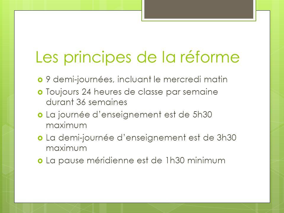 Les principes de la réforme 9 demi-journées, incluant le mercredi matin Toujours 24 heures de classe par semaine durant 36 semaines La journée denseignement est de 5h30 maximum La demi-journée denseignement est de 3h30 maximum La pause méridienne est de 1h30 minimum
