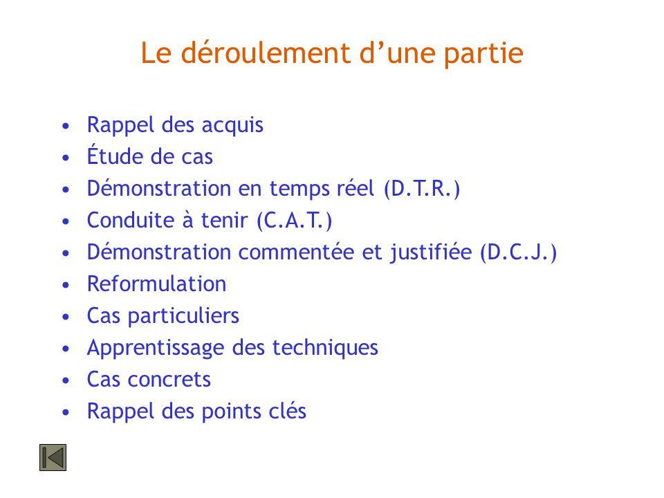 Le déroulement dune partie Rappel des acquis Étude de cas Démonstration en temps réel (D.T.R.) Conduite à tenir (C.A.T.) Démonstration commentée et ju