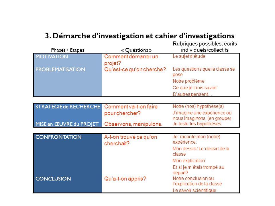 3. Démarche dinvestigation et cahier dinvestigations Phases / Etapes« Questions » Rubriques possibles: écrits individuels/collectifs MOTIVATION Commen
