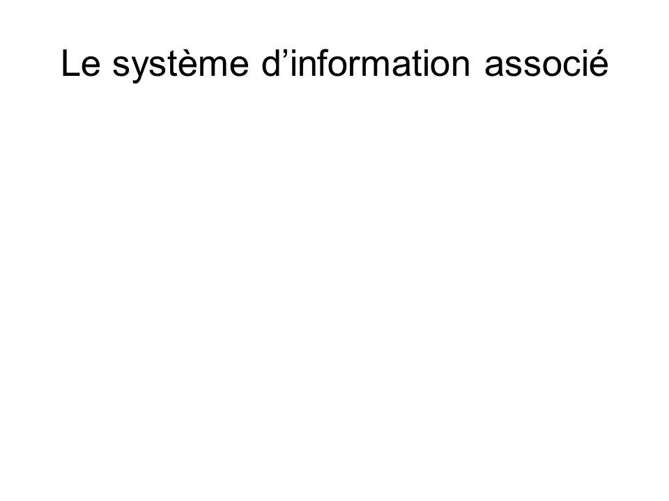 Le système dinformation associé