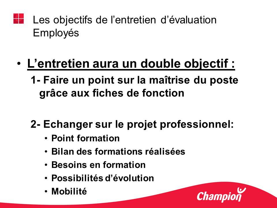 Lentretien aura un double objectif : 1- Faire un point sur la maîtrise du poste grâce aux fiches de fonction 2- Echanger sur le projet professionnel: