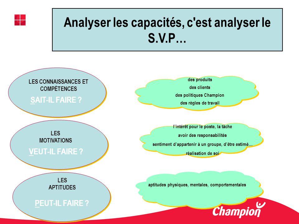 Analyser les capacités, c'est analyser le S.V.P… des produits des clients des politiques Champion des règles de travail LES CONNAISSANCES ET COMPÉTENC