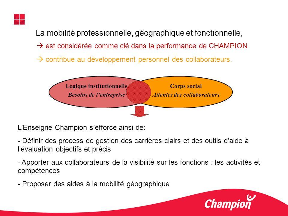 La mobilité professionnelle, géographique et fonctionnelle, LEnseigne Champion sefforce ainsi de: - Définir des process de gestion des carrières clair