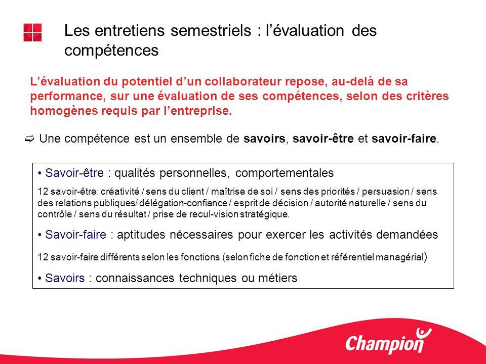 Les entretiens semestriels : lévaluation des compétences Lévaluation du potentiel dun collaborateur repose, au-delà de sa performance, sur une évaluat