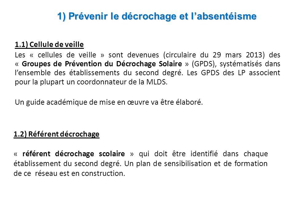 1) Prévenir le décrochage et labsentéisme 1.3) Plan académique de lutte contre le décrochage : Une rencontre des acteurs de lÉducation nationale sest tenue le 9 octobre 2013.