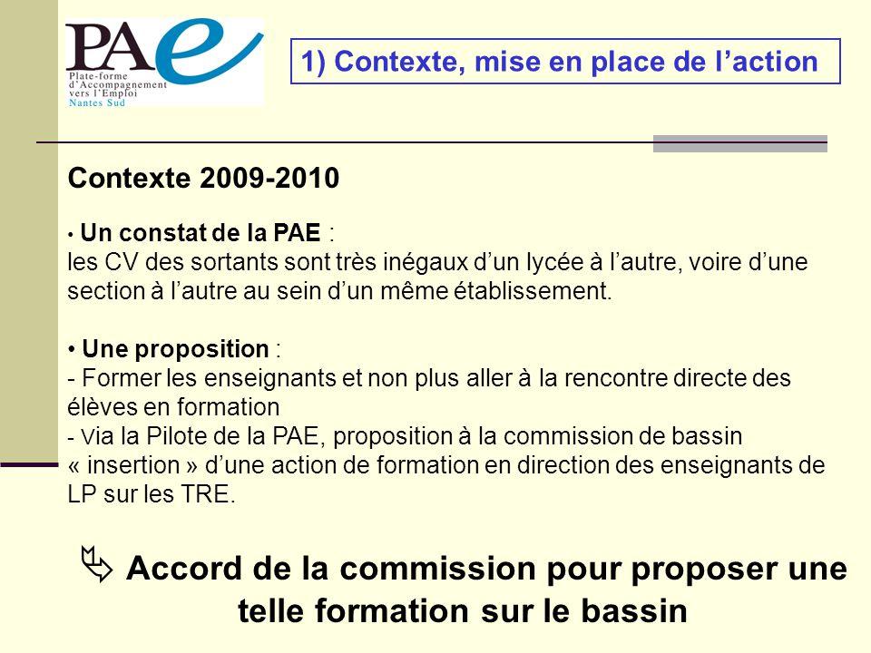 1) Contexte, mise en place de laction Contexte 2009-2010 Un constat de la PAE : les CV des sortants sont très inégaux dun lycée à lautre, voire dune section à lautre au sein dun même établissement.