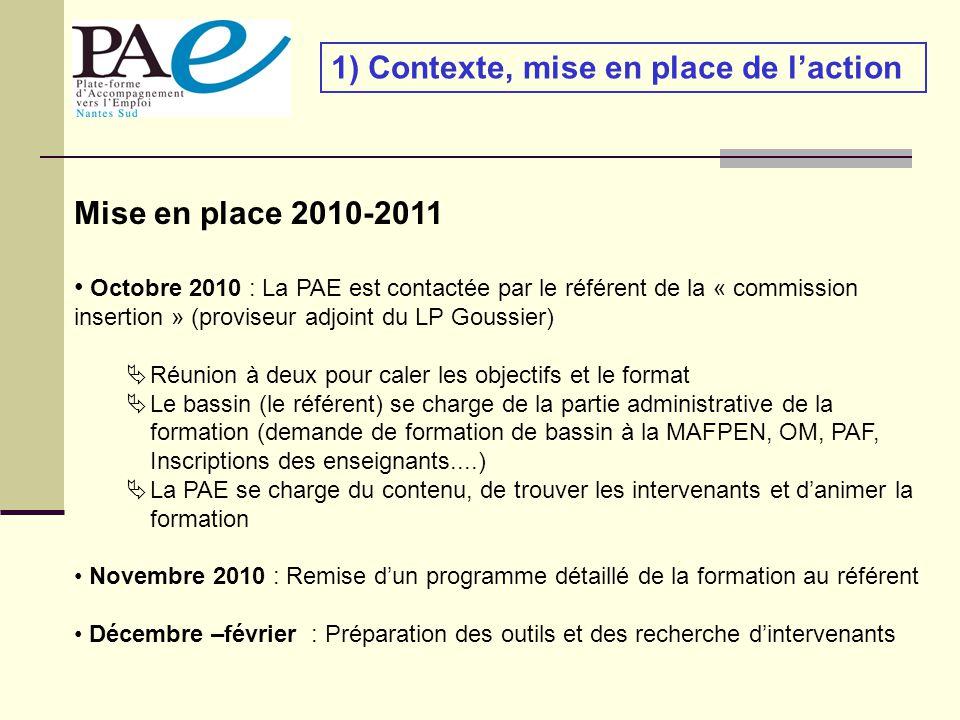 1) Contexte, mise en place de laction Mise en place 2010-2011 Octobre 2010 : La PAE est contactée par le référent de la « commission insertion » (proviseur adjoint du LP Goussier) Réunion à deux pour caler les objectifs et le format Le bassin (le référent) se charge de la partie administrative de la formation (demande de formation de bassin à la MAFPEN, OM, PAF, Inscriptions des enseignants....) La PAE se charge du contenu, de trouver les intervenants et danimer la formation Novembre 2010 : Remise dun programme détaillé de la formation au référent Décembre –février : Préparation des outils et des recherche dintervenants