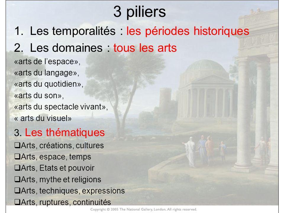 HISTOIRE DES ARTS 3 piliers 1.Les temporalités : les périodes historiques 2.Les domaines : tous les arts «arts de lespace», «arts du langage», «arts d