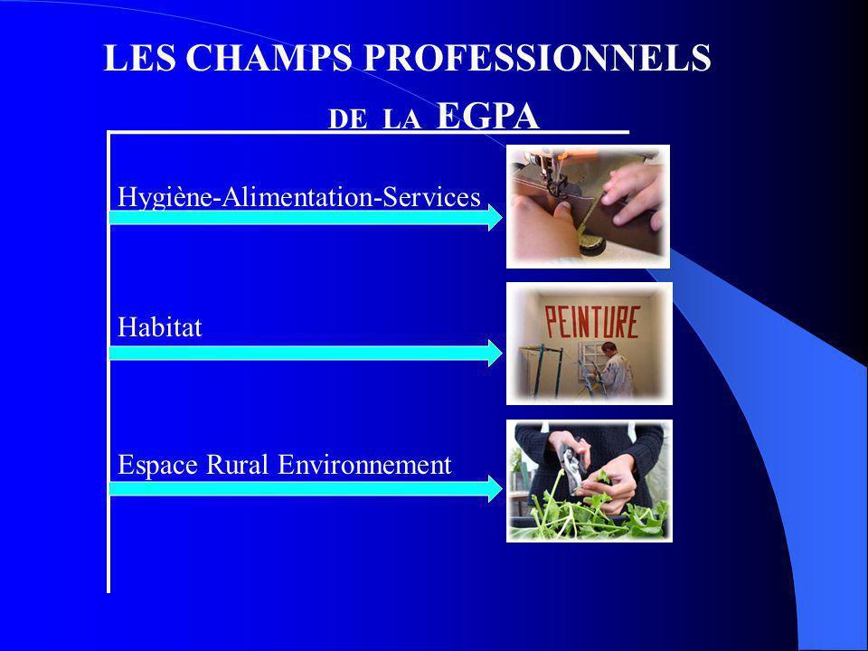 DE LA EGPA Hygiène-Alimentation-Services Habitat Espace Rural Environnement LES CHAMPS PROFESSIONNELS