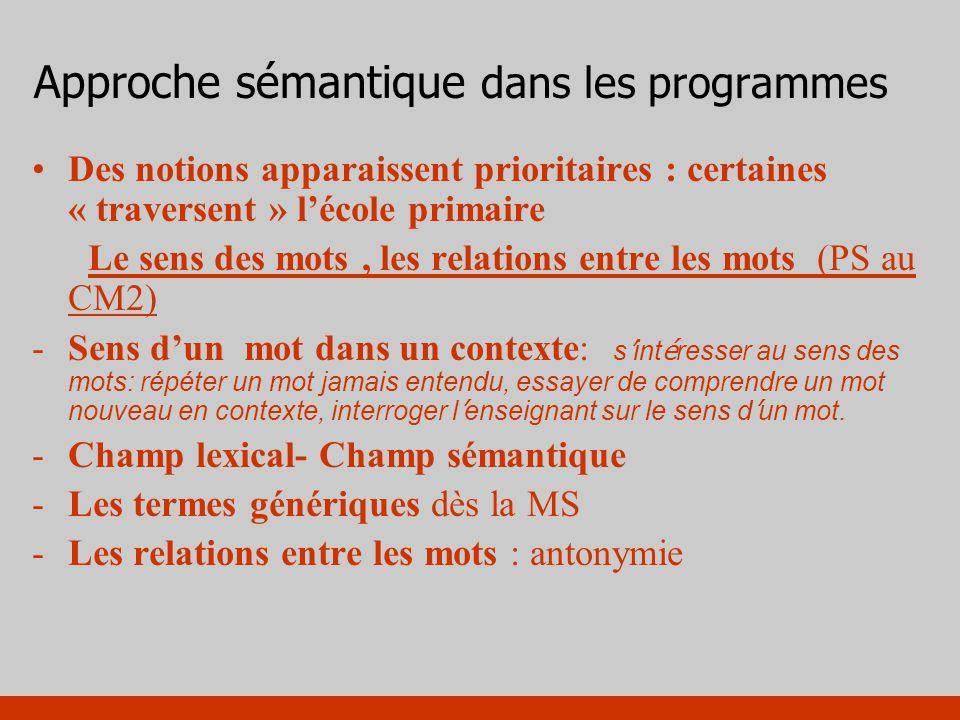 Approche sémantique dans les programmes Des notions apparaissent prioritaires : certaines « traversent » lécole primaire Le sens des mots, les relatio