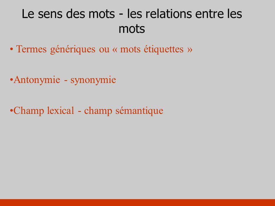 Le sens des mots - les relations entre les mots Termes génériques ou « mots étiquettes » Antonymie - synonymie Champ lexical - champ sémantique