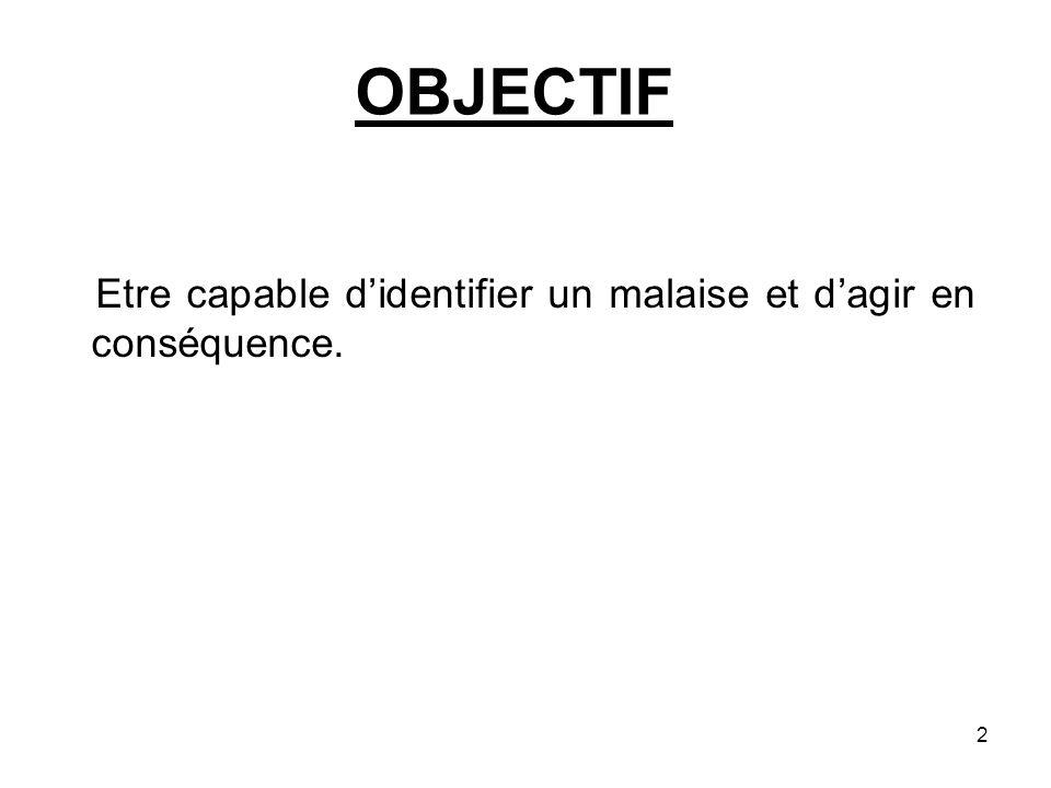 OBJECTIF Etre capable didentifier un malaise et dagir en conséquence. 2